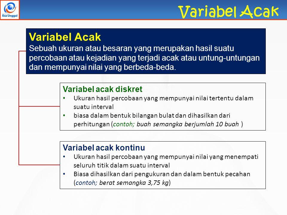 Variabel Acak Sebuah ukuran atau besaran yang merupakan hasil suatu percobaan atau kejadian yang terjadi acak atau untung-untungan dan mempunyai nilai