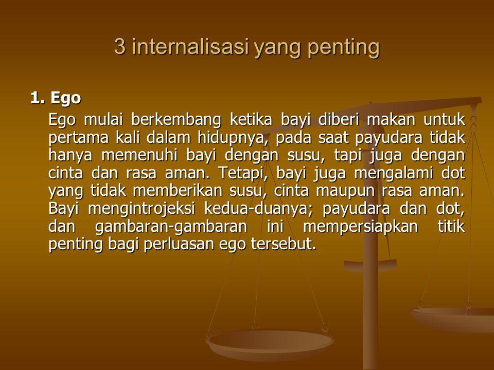 3 internalisasi yang penting 1.