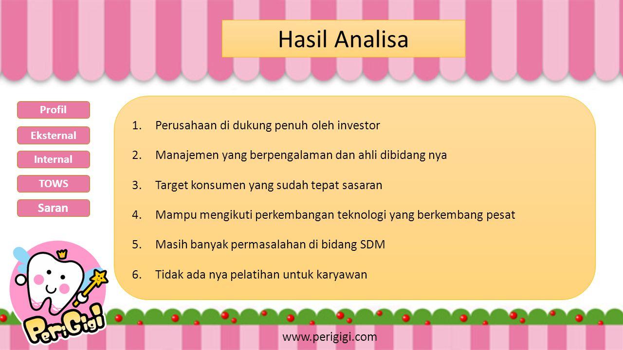 Hasil Analisa www.perigigi.com 1.Perusahaan di dukung penuh oleh investor 2.Manajemen yang berpengalaman dan ahli dibidang nya 3.Target konsumen yang