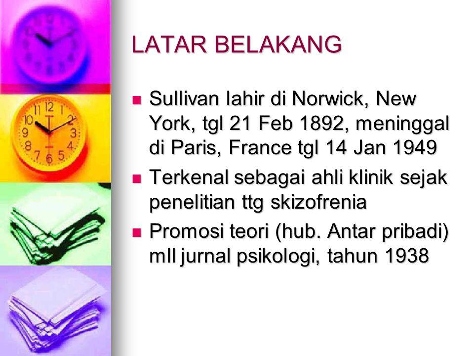 LATAR BELAKANG Sullivan lahir di Norwick, New York, tgl 21 Feb 1892, meninggal di Paris, France tgl 14 Jan 1949 Sullivan lahir di Norwick, New York, tgl 21 Feb 1892, meninggal di Paris, France tgl 14 Jan 1949 Terkenal sebagai ahli klinik sejak penelitian ttg skizofrenia Terkenal sebagai ahli klinik sejak penelitian ttg skizofrenia Promosi teori (hub.