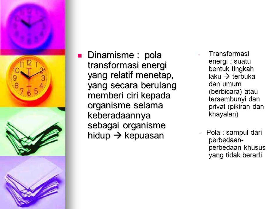 Dinamisme : pola transformasi energi yang relatif menetap, yang secara berulang memberi ciri kepada organisme selama keberadaannya sebagai organisme hidup  kepuasan Dinamisme : pola transformasi energi yang relatif menetap, yang secara berulang memberi ciri kepada organisme selama keberadaannya sebagai organisme hidup  kepuasan - Transformasi energi : suatu bentuk tingkah laku  terbuka dan umum (berbicara) atau tersembunyi dan privat (pikiran dan khayalan) - Pola : sampul dari perbedaan- perbedaan khusus yang tidak berarti