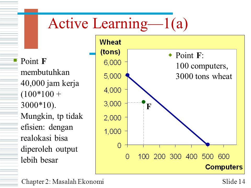 Active Learning—1(a) Slide 14Chapter 2: Masalah Ekonomi F  Point F: 100 computers, 3000 tons wheat  Point F membutuhkan 40,000 jam kerja (100*100 +