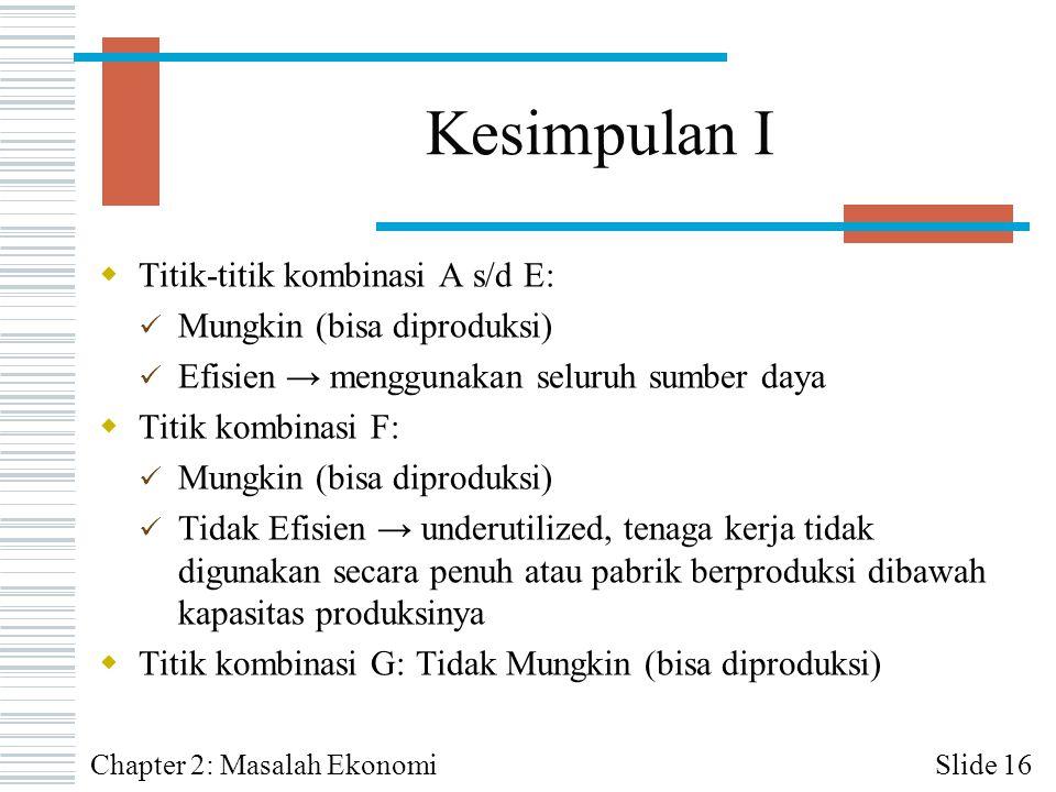 Kesimpulan I  Titik-titik kombinasi A s/d E: Mungkin (bisa diproduksi) Efisien → menggunakan seluruh sumber daya  Titik kombinasi F: Mungkin (bisa d
