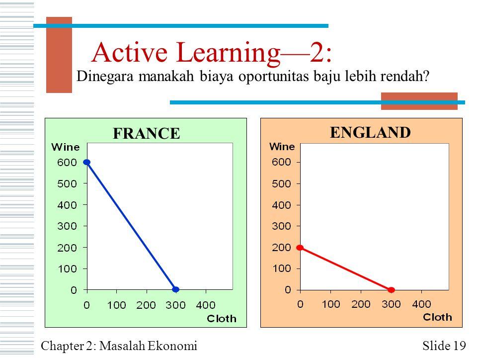 Active Learning—2: Dinegara manakah biaya oportunitas baju lebih rendah? Slide 19Chapter 2: Masalah Ekonomi FRANCE ENGLAND