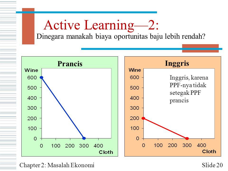 Active Learning—2: Dinegara manakah biaya oportunitas baju lebih rendah? Slide 20Chapter 2: Masalah Ekonomi Prancis Inggris Inggris, karena PPF-nya ti