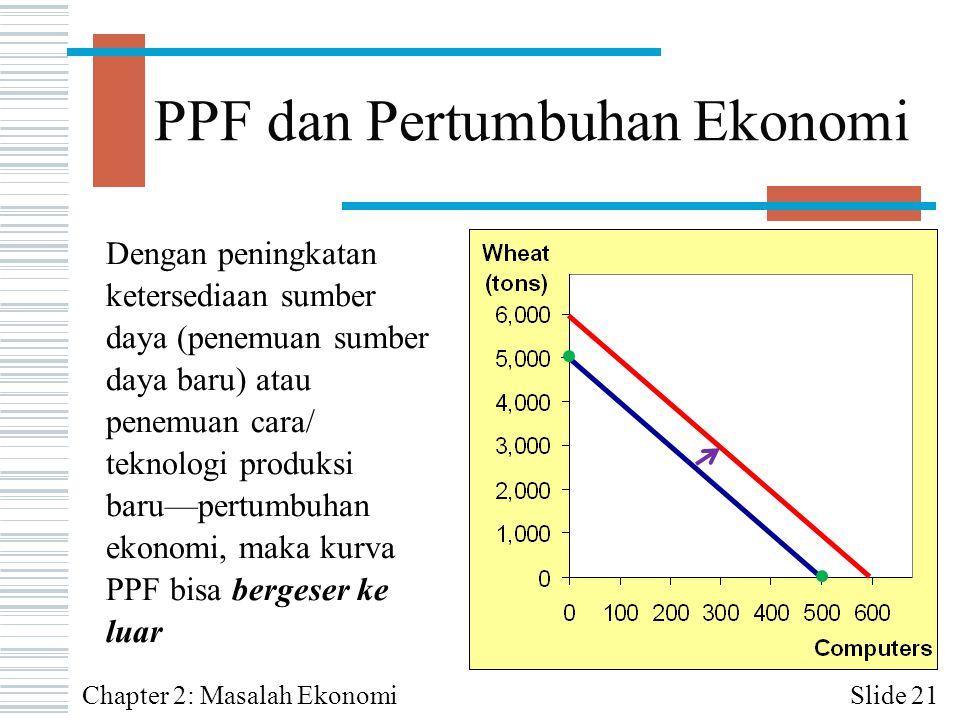 PPF dan Pertumbuhan Ekonomi Slide 21Chapter 2: Masalah Ekonomi Dengan peningkatan ketersediaan sumber daya (penemuan sumber daya baru) atau penemuan c