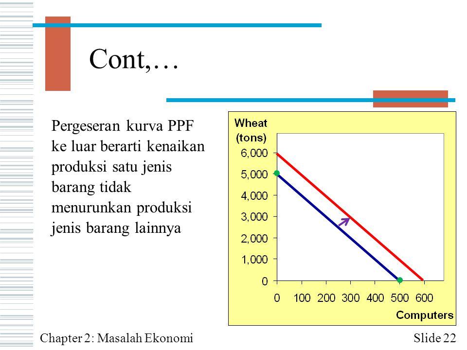 Cont,… Slide 22Chapter 2: Masalah Ekonomi Pergeseran kurva PPF ke luar berarti kenaikan produksi satu jenis barang tidak menurunkan produksi jenis bar