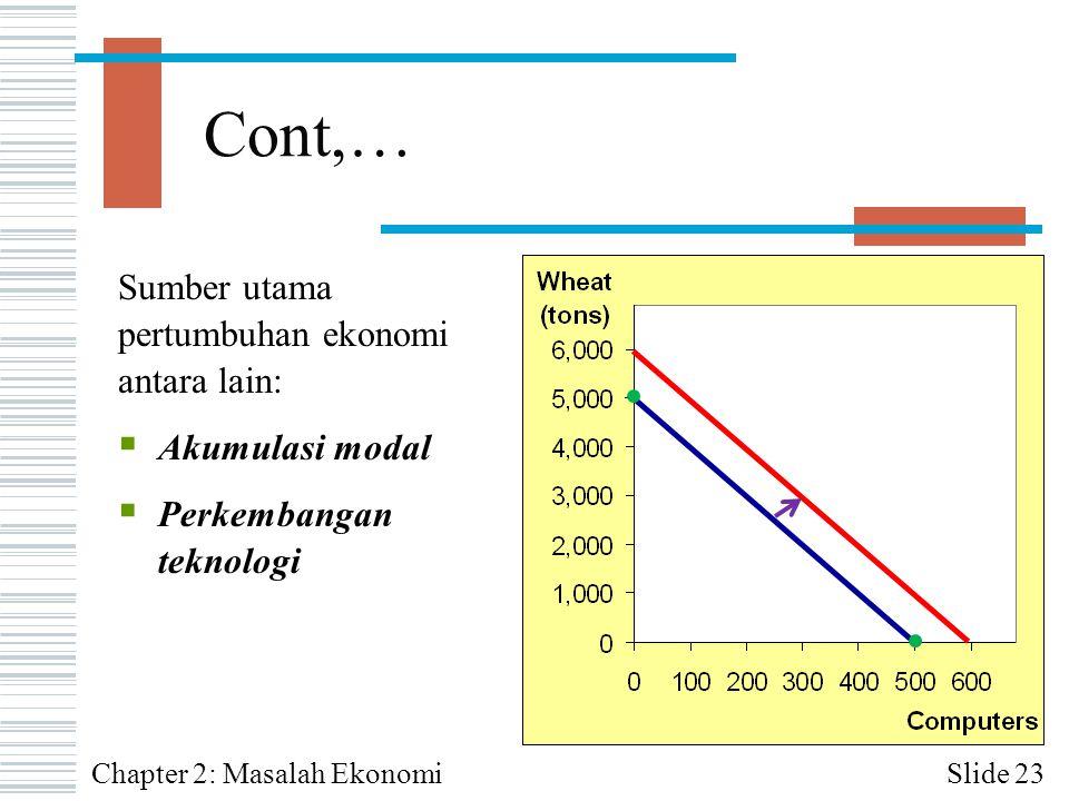 Cont,… Slide 23Chapter 2: Masalah Ekonomi Sumber utama pertumbuhan ekonomi antara lain:  Akumulasi modal  Perkembangan teknologi