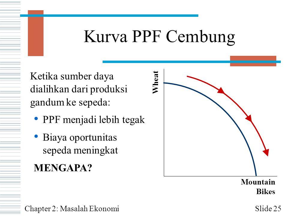 Mountain Bikes Wheat Ketika sumber daya dialihkan dari produksi gandum ke sepeda: PPF menjadi lebih tegak Biaya oportunitas sepeda meningkat MENGAPA?
