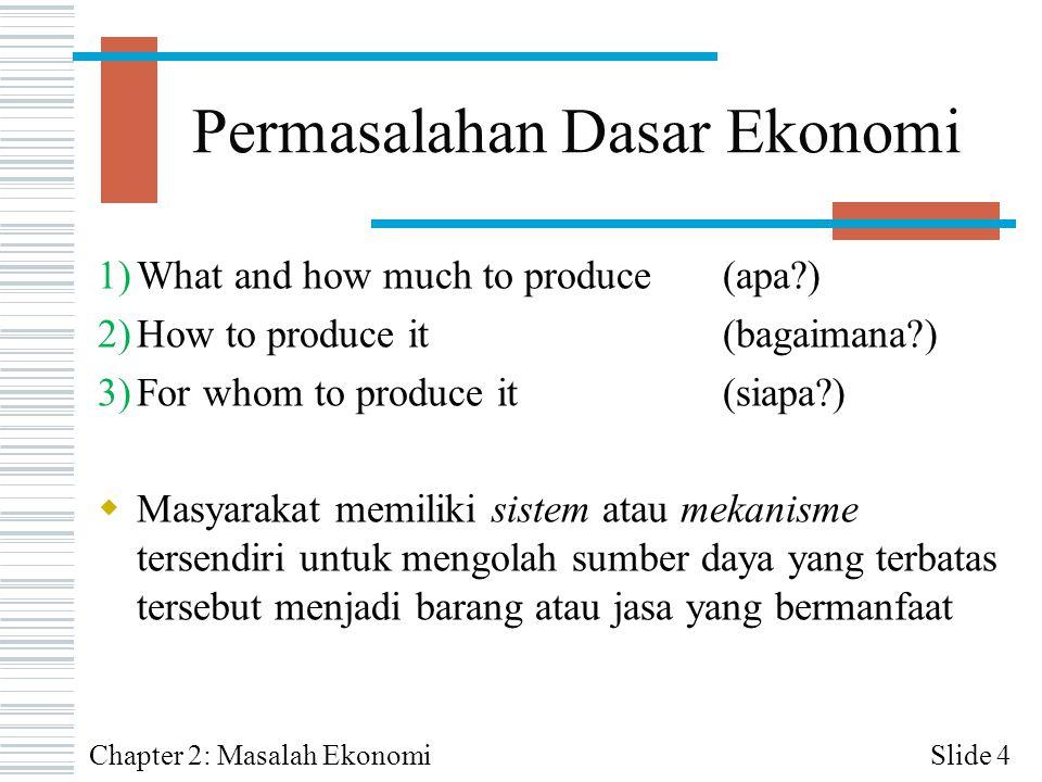 Permasalahan Dasar Ekonomi 1)What and how much to produce(apa?) 2)How to produce it(bagaimana?) 3)For whom to produce it(siapa?)  Masyarakat memiliki