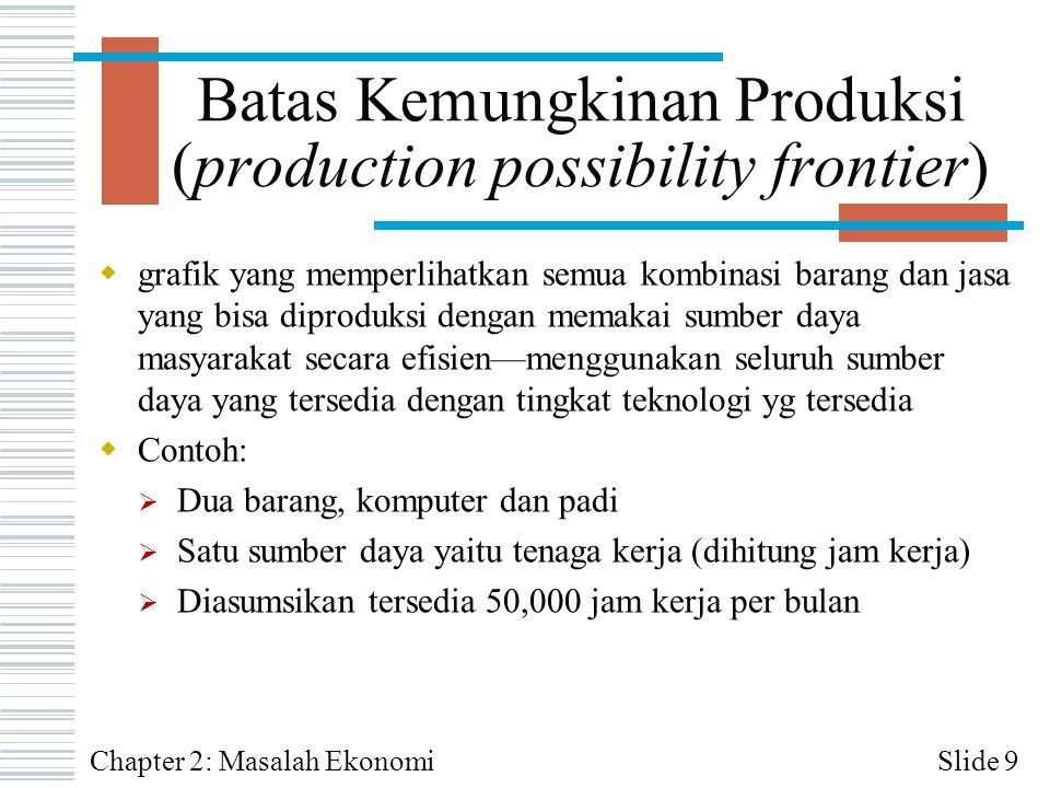 Batas Kemungkinan Produksi (production possibility frontier)  grafik yang memperlihatkan semua kombinasi barang dan jasa yang bisa diproduksi dengan