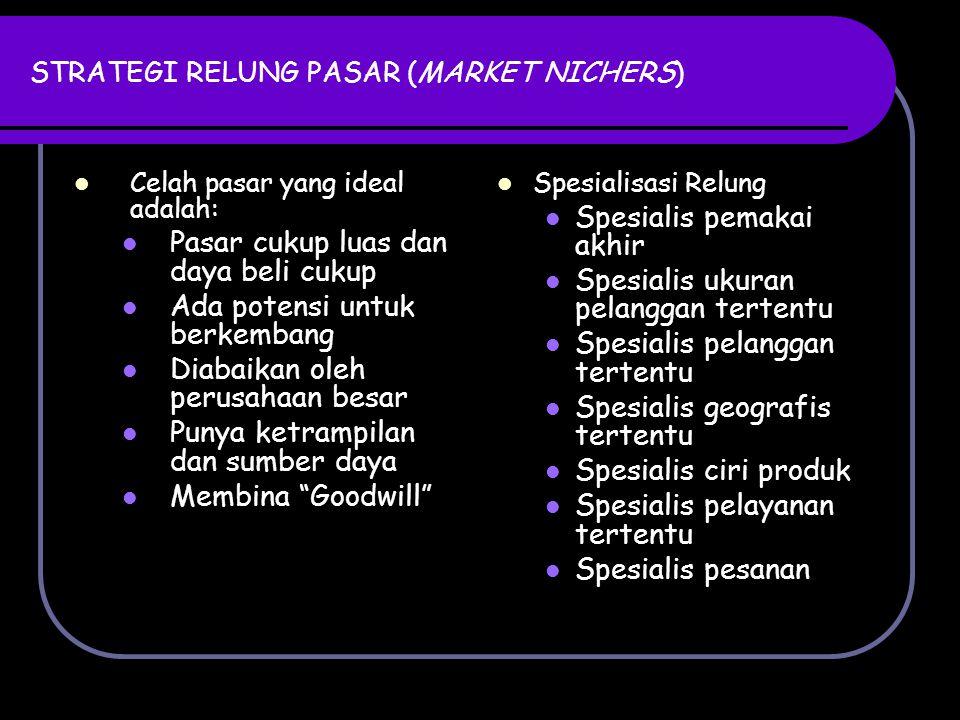 STRATEGI RELUNG PASAR (MARKET NICHERS) Celah pasar yang ideal adalah: Pasar cukup luas dan daya beli cukup Ada potensi untuk berkembang Diabaikan oleh