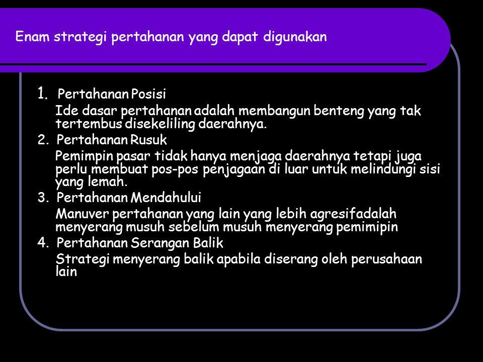 Enam strategi pertahanan yang dapat digunakan 5.