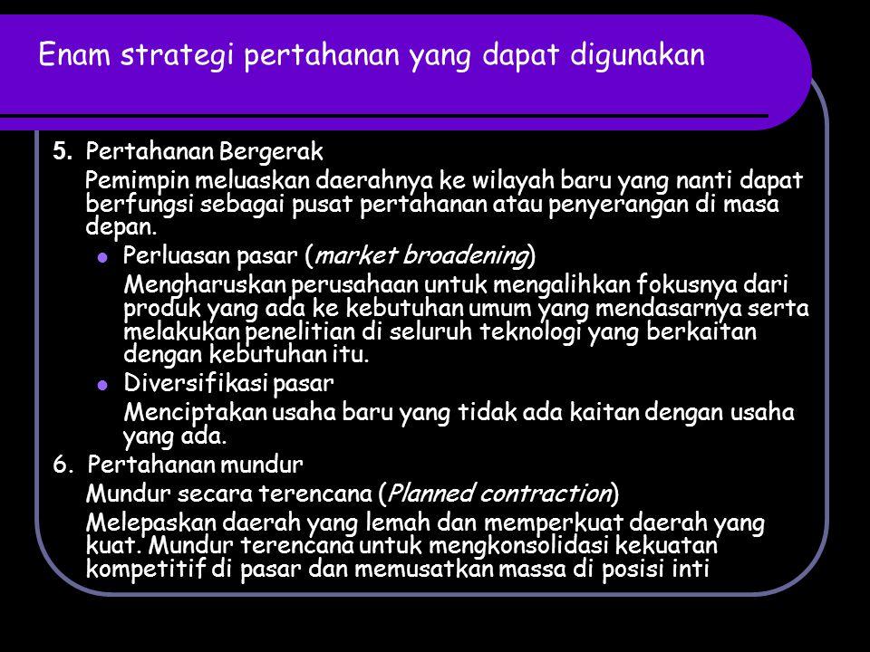 Enam strategi pertahanan yang dapat digunakan 5. Pertahanan Bergerak Pemimpin meluaskan daerahnya ke wilayah baru yang nanti dapat berfungsi sebagai p