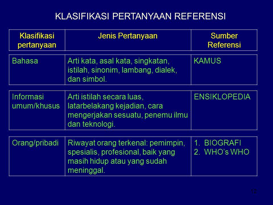 12 KLASIFIKASI PERTANYAAN REFERENSI Klasifikasi pertanyaan Jenis PertanyaanSumber Referensi BahasaArti kata, asal kata, singkatan, istilah, sinonim, l