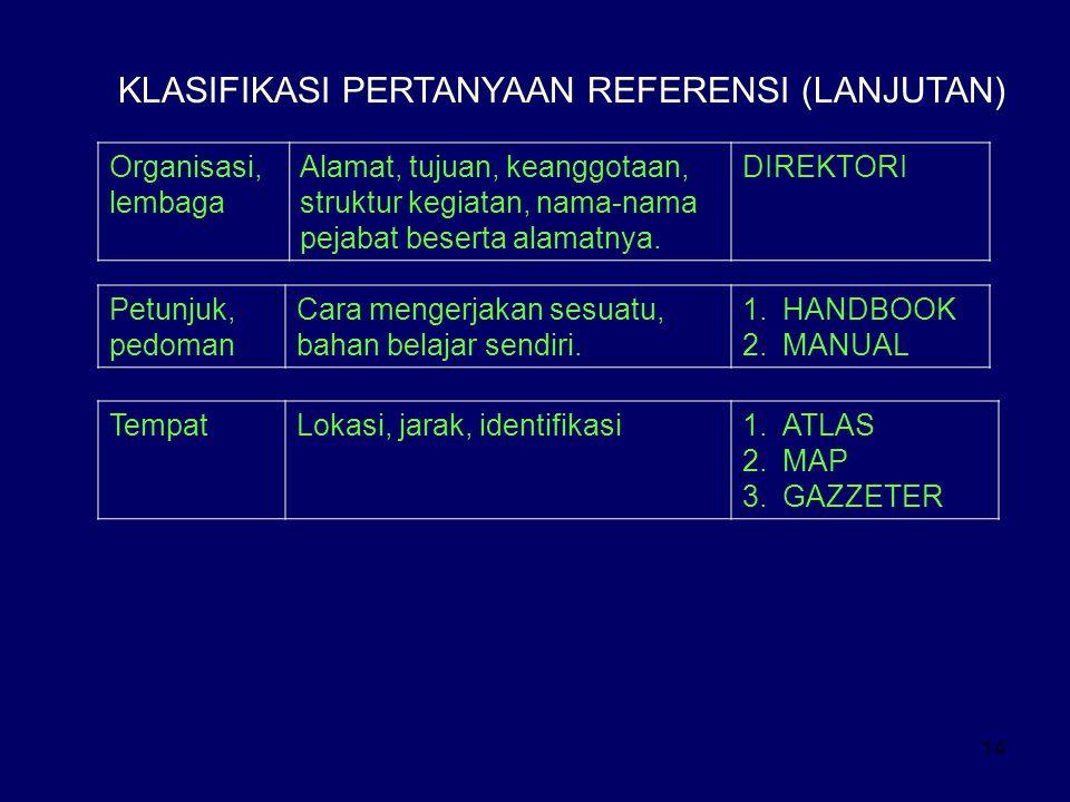 14 KLASIFIKASI PERTANYAAN REFERENSI (LANJUTAN) Organisasi, lembaga Alamat, tujuan, keanggotaan, struktur kegiatan, nama-nama pejabat beserta alamatnya