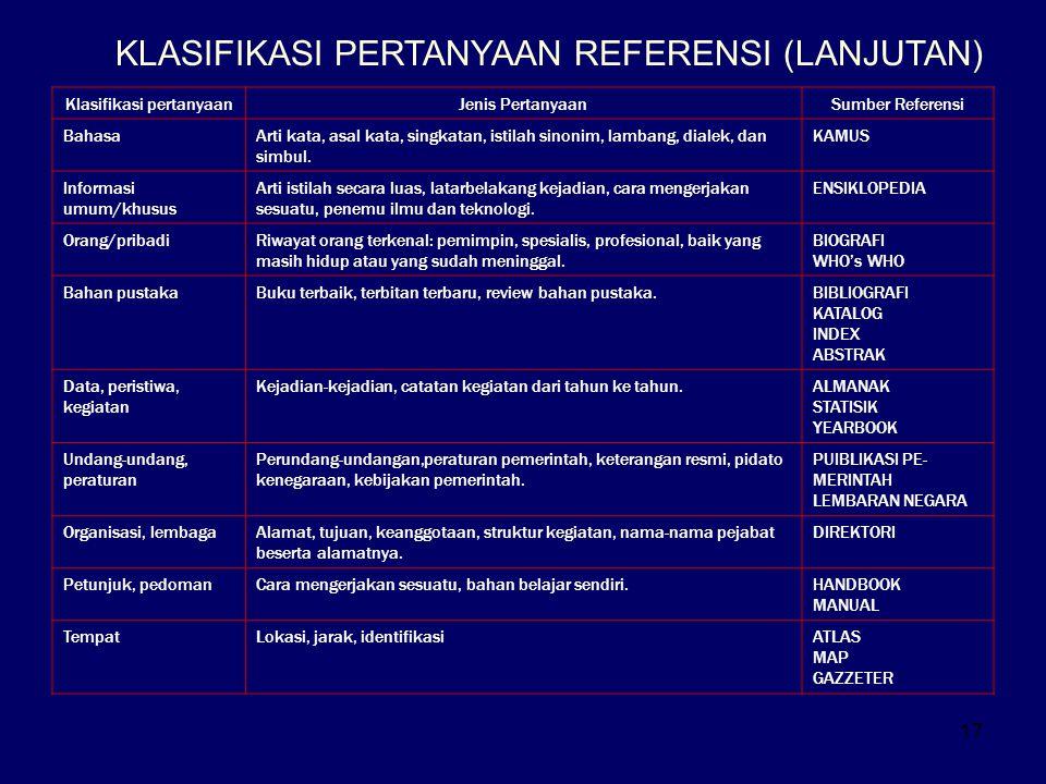 17 KLASIFIKASI PERTANYAAN REFERENSI (LANJUTAN) Klasifikasi pertanyaanJenis PertanyaanSumber Referensi BahasaArti kata, asal kata, singkatan, istilah s