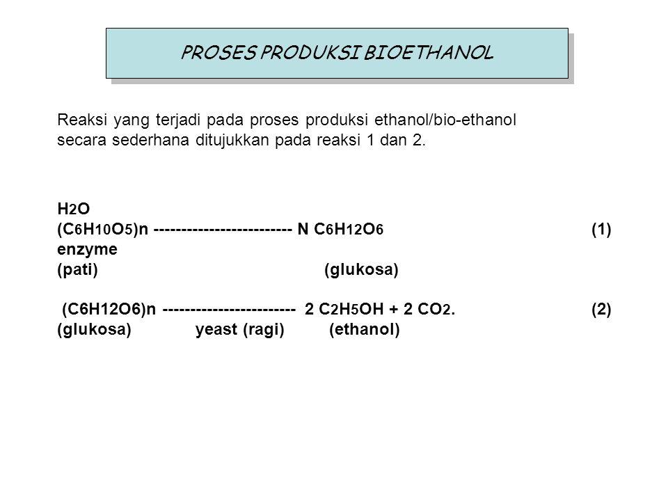 Reaksi yang terjadi pada proses produksi ethanol/bio-ethanol secara sederhana ditujukkan pada reaksi 1 dan 2. PROSES PRODUKSI BIOETHANOL H 2 O (C 6 H