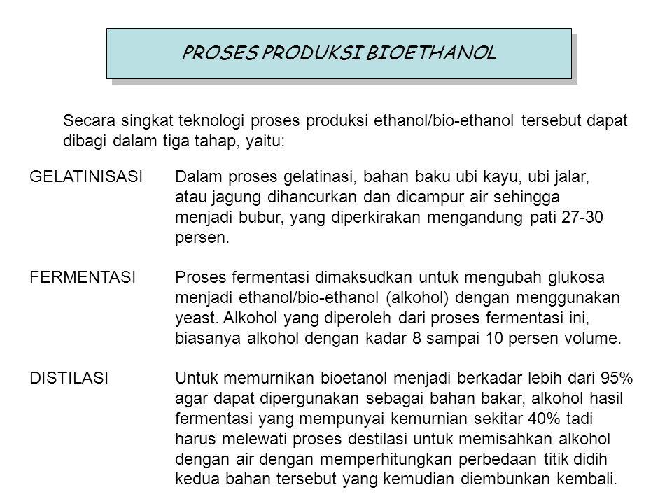 PROSES PRODUKSI BIOETHANOL Secara singkat teknologi proses produksi ethanol/bio-ethanol tersebut dapat dibagi dalam tiga tahap, yaitu: FERMENTASI GELA