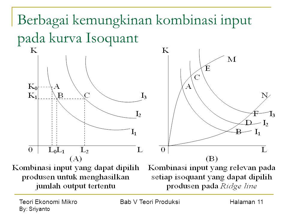 Teori Ekonomi Mikro Bab V Teori Produksi Halaman 11 By: Sriyanto Berbagai kemungkinan kombinasi input pada kurva Isoquant