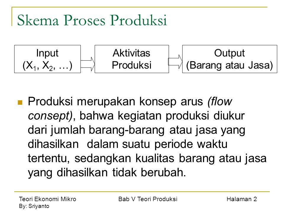 Teori Ekonomi Mikro Bab V Teori Produksi Halaman 2 By: Sriyanto Skema Proses Produksi Input (X 1, X 2, …) Aktivitas Produksi Output (Barang atau Jasa) Produksi merupakan konsep arus (flow consept), bahwa kegiatan produksi diukur dari jumlah barang-barang atau jasa yang dihasilkan dalam suatu periode waktu tertentu, sedangkan kualitas barang atau jasa yang dihasilkan tidak berubah.
