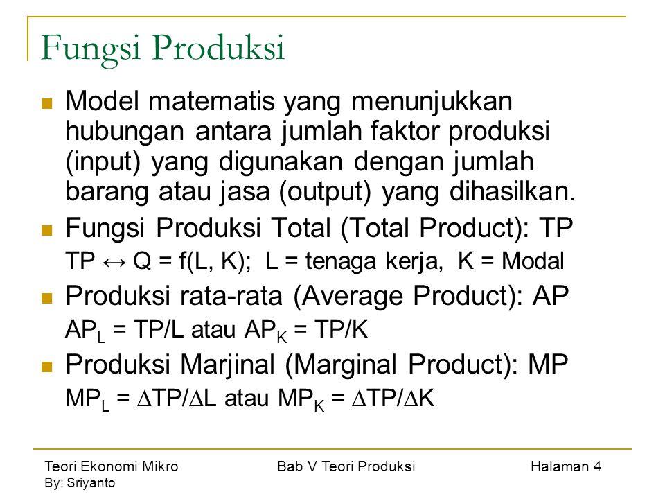 Teori Ekonomi Mikro Bab V Teori Produksi Halaman 5 By: Sriyanto Tabel Skedul Fungsi Produksi (Hipotesis)
