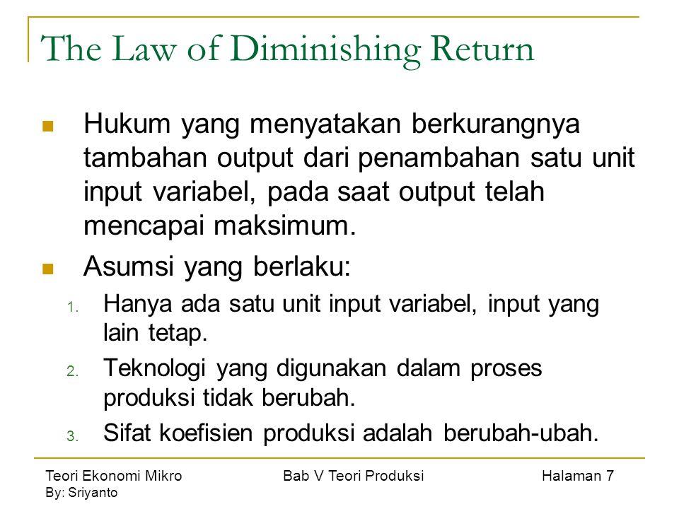 Teori Ekonomi Mikro Bab V Teori Produksi Halaman 7 By: Sriyanto The Law of Diminishing Return Hukum yang menyatakan berkurangnya tambahan output dari penambahan satu unit input variabel, pada saat output telah mencapai maksimum.