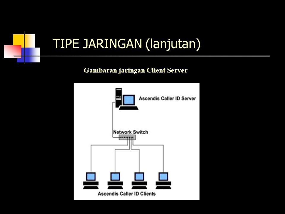 TIPE JARINGAN (lanjutan) Gambaran jaringan Client Server