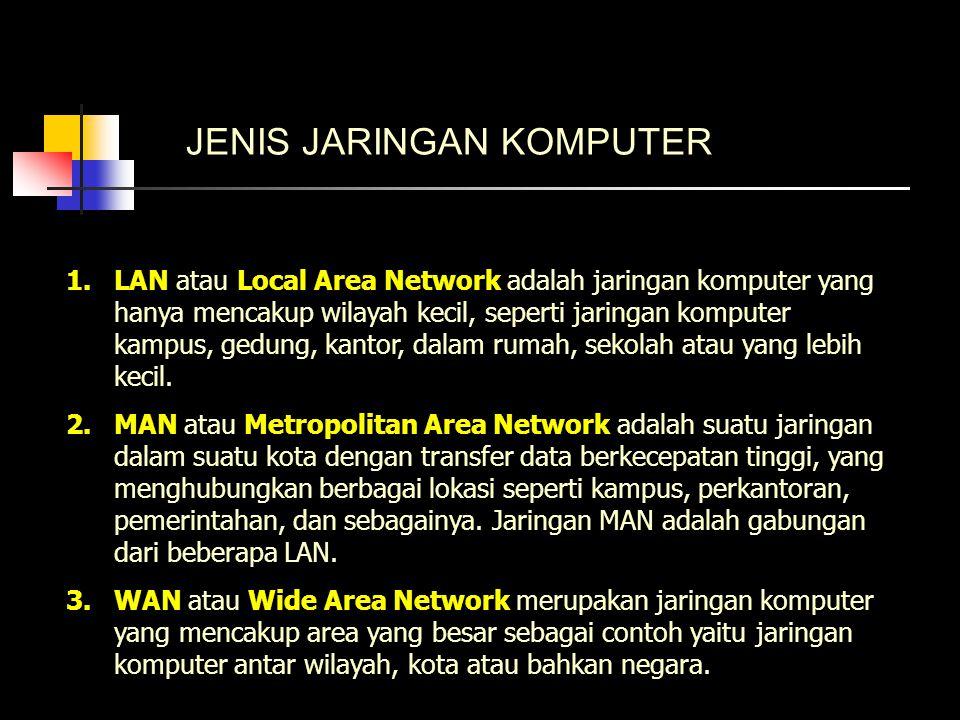 JENIS JARINGAN KOMPUTER 1.LAN atau Local Area Network adalah jaringan komputer yang hanya mencakup wilayah kecil, seperti jaringan komputer kampus, gedung, kantor, dalam rumah, sekolah atau yang lebih kecil.