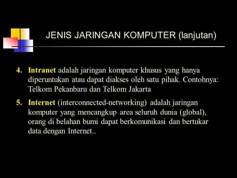 JENIS JARINGAN KOMPUTER (lanjutan) 4.Intranet adalah jaringan komputer khusus yang hanya diperuntukan atau dapat diakses oleh satu pihak. Contohnya: T