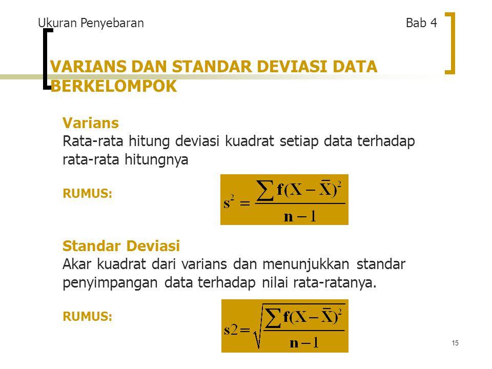 15 VARIANS DAN STANDAR DEVIASI DATA BERKELOMPOK Varians Rata-rata hitung deviasi kuadrat setiap data terhadap rata-rata hitungnya RUMUS: Standar Deviasi Akar kuadrat dari varians dan menunjukkan standar penyimpangan data terhadap nilai rata-ratanya.