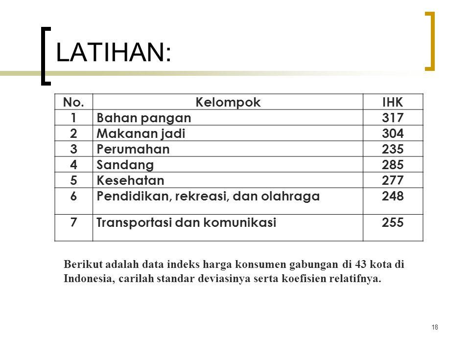 18 No.KelompokIHK 1Bahan pangan317 2Makanan jadi304 3Perumahan235 4Sandang285 5Kesehatan277 6Pendidikan, rekreasi, dan olahraga248 7Transportasi dan komunikasi255 Berikut adalah data indeks harga konsumen gabungan di 43 kota di Indonesia, carilah standar deviasinya serta koefisien relatifnya.