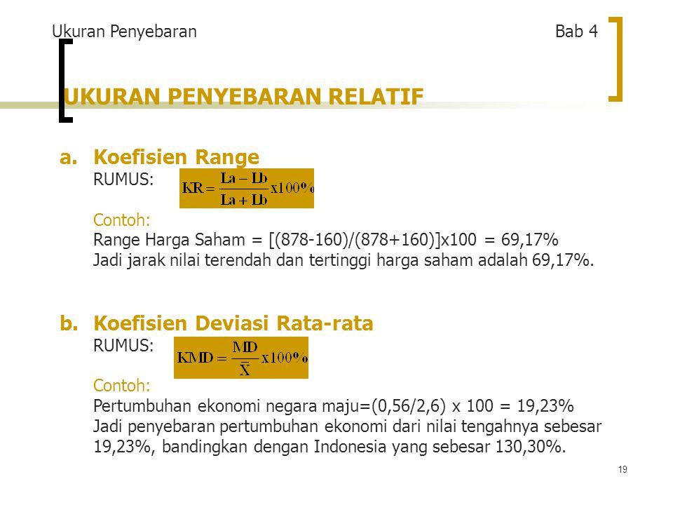 19 UKURAN PENYEBARAN RELATIF a.Koefisien Range RUMUS: Contoh: Range Harga Saham = [(878-160)/(878+160)]x100 = 69,17% Jadi jarak nilai terendah dan tertinggi harga saham adalah 69,17%.