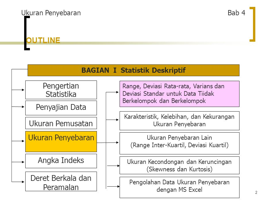33 MENGGUNAKAN MS EXCEL Langkah- langkah: A.Masukkan data ke dalam sheet MS Excel, misalnya di kolom A baris 2 sampai 9.