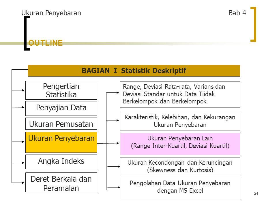 24 OUTLINE Pengertian Statistika Penyajian Data Ukuran Penyebaran Ukuran Pemusatan Angka Indeks Deret Berkala dan Peramalan Range, Deviasi Rata-rata, Varians dan Deviasi Standar untuk Data Tiidak Berkelompok dan Berkelompok Karakteristik, Kelebihan, dan Kekurangan Ukuran Penyebaran Ukuran Penyebaran Lain (Range Inter-Kuartil, Deviasi Kuartil) Ukuran Kecondongan dan Keruncingan (Skewness dan Kurtosis) Pengolahan Data Ukuran Penyebaran dengan MS Excel BAGIAN I Statistik Deskriptif Ukuran Penyebaran Bab 4