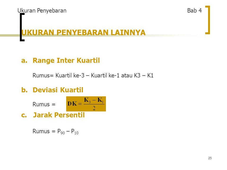 25 UKURAN PENYEBARAN LAINNYA a.Range Inter Kuartil Rumus= Kuartil ke-3 – Kuartil ke-1 atau K3 – K1 b.Deviasi Kuartil Rumus = c.