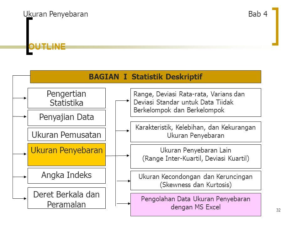 32 OUTLINE Pengertian Statistika Penyajian Data Ukuran Penyebaran Ukuran Pemusatan Angka Indeks Deret Berkala dan Peramalan Range, Deviasi Rata-rata, Varians dan Deviasi Standar untuk Data Tiidak Berkelompok dan Berkelompok Karakteristik, Kelebihan, dan Kekurangan Ukuran Penyebaran Ukuran Penyebaran Lain (Range Inter-Kuartil, Deviasi Kuartil) Ukuran Kecondongan dan Keruncingan (Skewness dan Kurtosis) Pengolahan Data Ukuran Penyebaran dengan MS Excel BAGIAN I Statistik Deskriptif Ukuran Penyebaran Bab 4