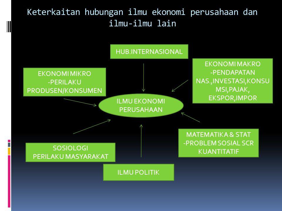 Keterkaitan hubungan ilmu ekonomi perusahaan dan ilmu-ilmu lain ILMU EKONOMI PERUSAHAAN HUB.INTERNASIONAL ILMU POLITIK SOSIOLOGI PERILAKU MASYARAKAT M
