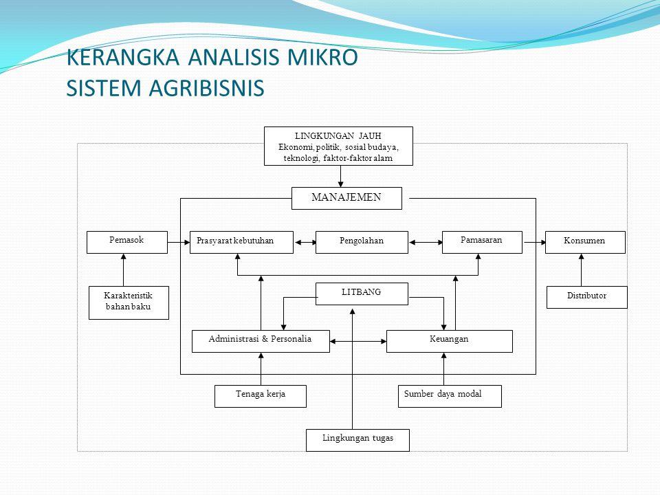 KERANGKA ANALISIS MIKRO SISTEM AGRIBISNIS DistributorKarakteristik bahan baku Administrasi & PersonaliaKeuangan Tenaga kerjaSumber daya modal LITBANG