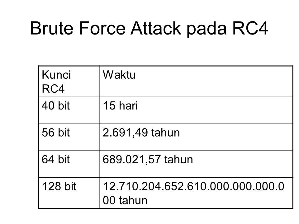 Brute Force Attack pada RC4 Kunci RC4 Waktu 40 bit15 hari 56 bit2.691,49 tahun 64 bit689.021,57 tahun 128 bit12.710.204.652.610.000.000.000.0 00 tahun