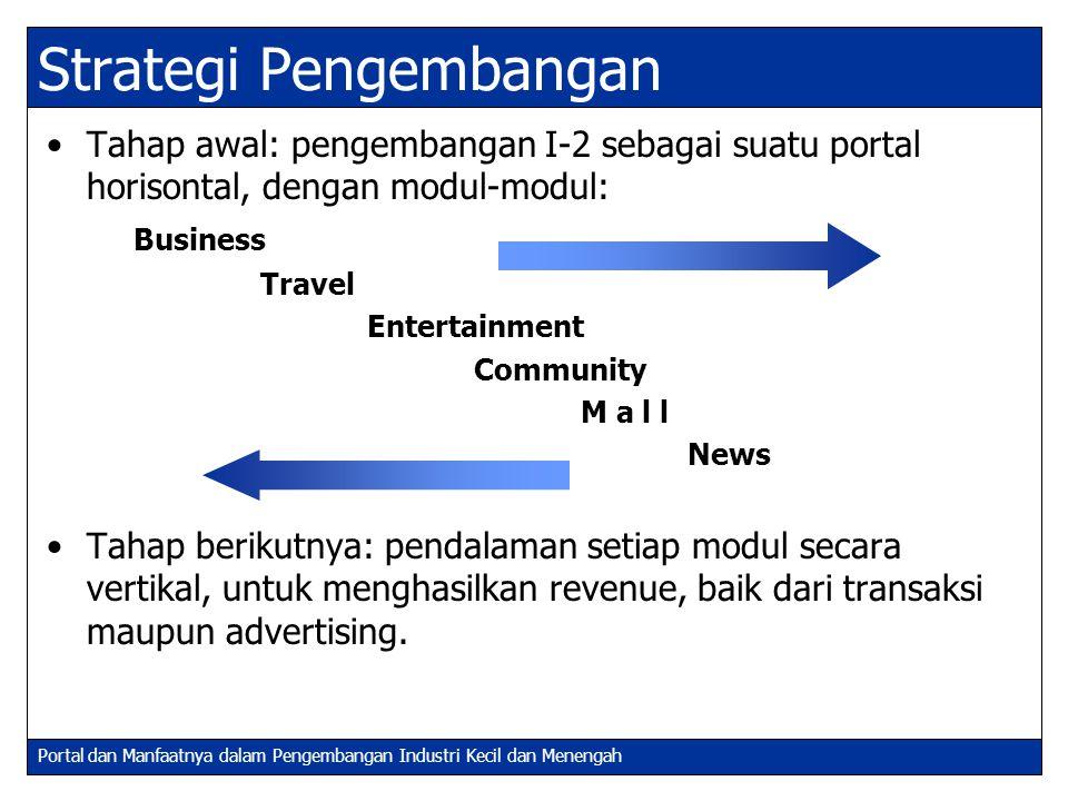 Portal dan Manfaatnya dalam Pengembangan Industri Kecil dan Menengah Strategi Pengembangan Tahap awal: pengembangan I-2 sebagai suatu portal horisonta