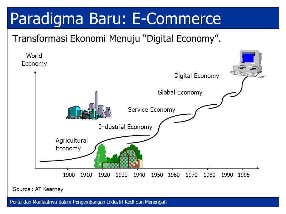 Portal dan Manfaatnya dalam Pengembangan Industri Kecil dan Menengah Perkembangan E-Commerce Generasi 1: Internet sebagai media promosi perusahaan melalui situs web atau brosur elektronis.