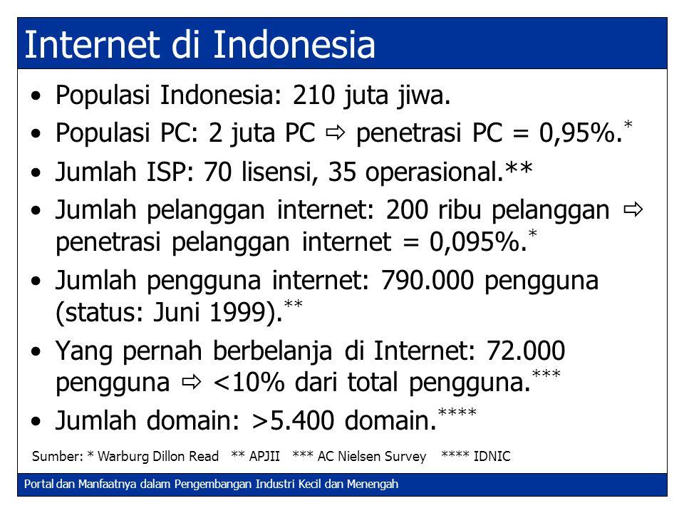 Portal dan Manfaatnya dalam Pengembangan Industri Kecil dan Menengah Popularitas I-2: Jumlah User 1998: 13.703 user/bulan 1999: 36.223 user/bulan  growth: 164,3%