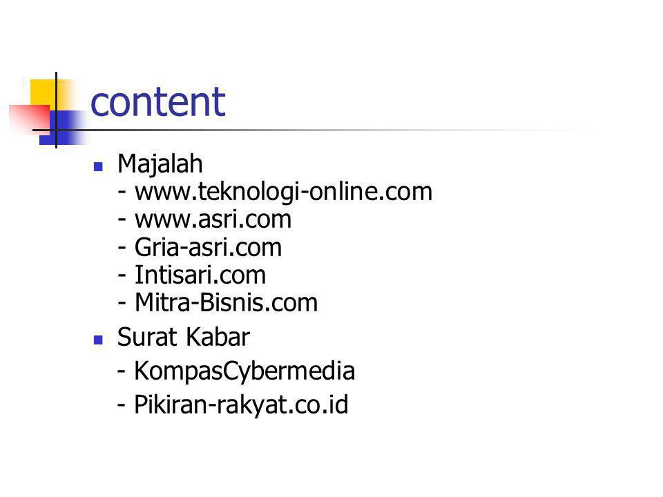 content Majalah - www.teknologi-online.com - www.asri.com - Gria-asri.com - Intisari.com - Mitra-Bisnis.com Surat Kabar - KompasCybermedia - Pikiran-rakyat.co.id