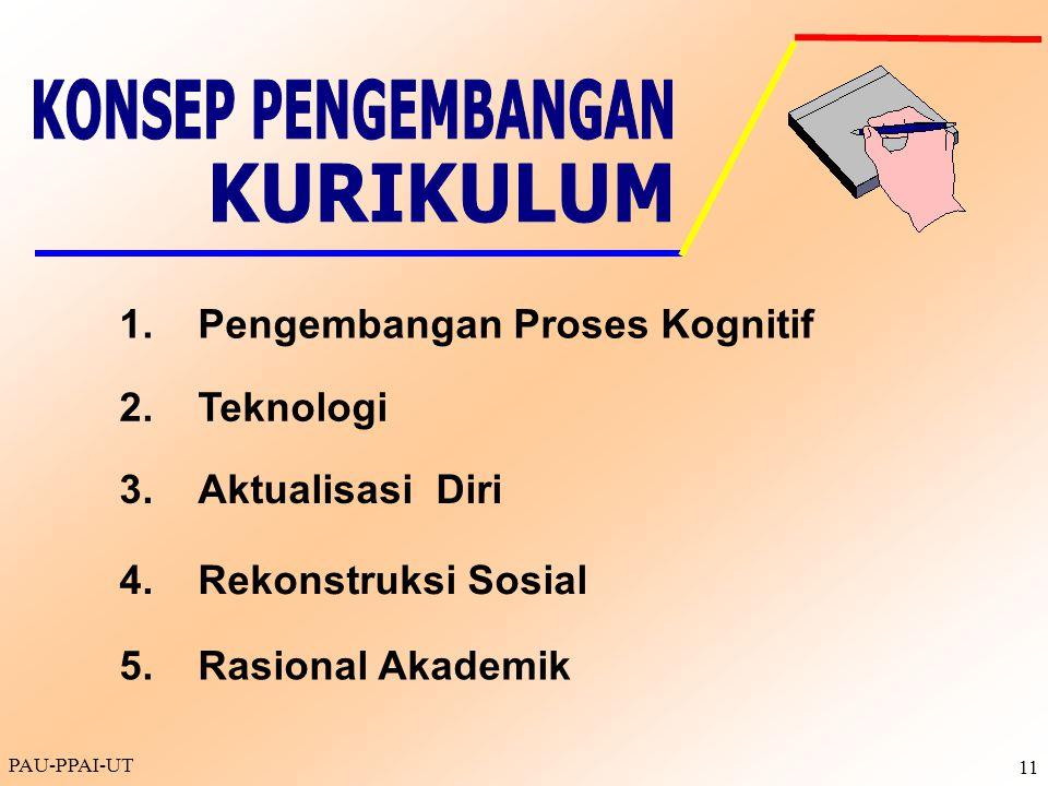 PAU-PPAI-UT 11 1.Pengembangan Proses Kognitif 2.Teknologi 3.Aktualisasi Diri 4.Rekonstruksi Sosial 5.Rasional Akademik