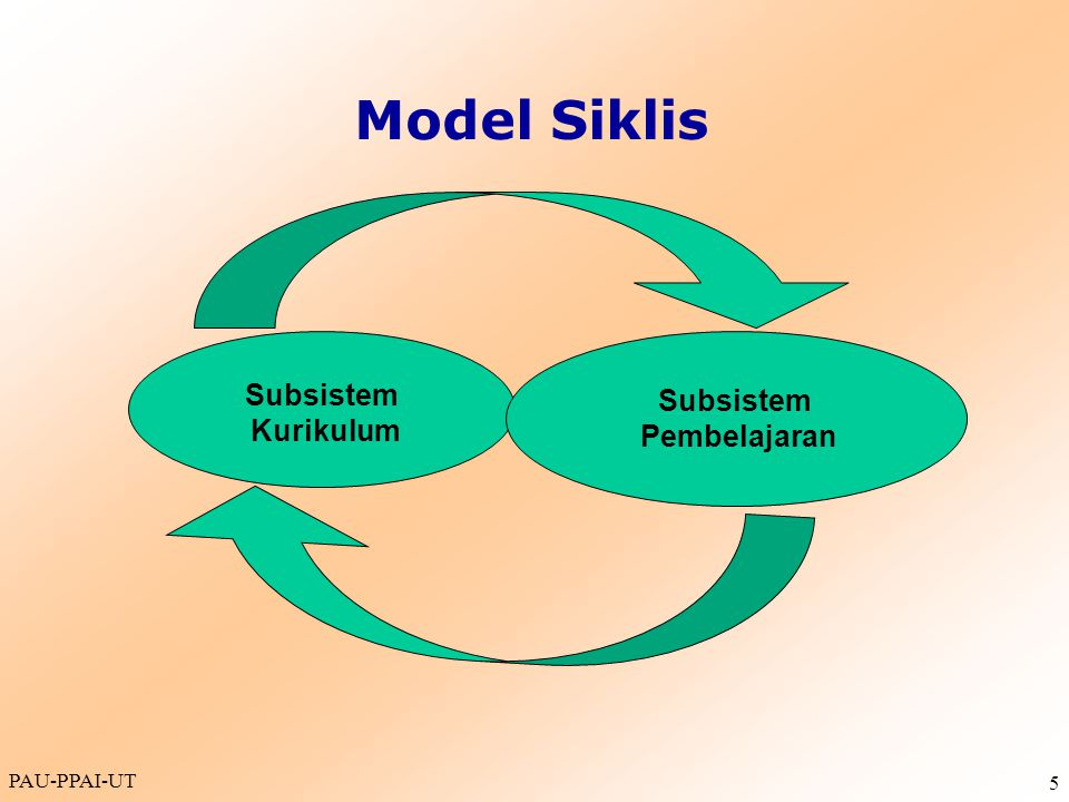 PAU-PPAI-UT 16 PERBANDINGAN MODEL-MODEL PENGEMBANGAN KURIKULUM ELEMENTS JOHNSON (1977) QUESTIONS TYLER (1949) ASTEPS TABA (1962) Goal setting Curriculum selection Curriculum structuring Instructional planning Technical evaluation Diagnosis needs Formulating specific objectives Selecting content Organizing content Checking balance and sequence Selecting learning experiences Organizing learning experiences Determining what and how to evaluate What educational purposes.