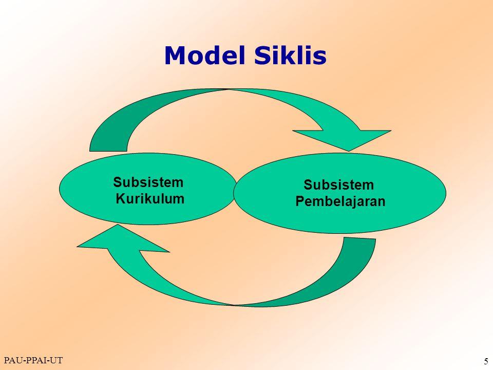 PAU-PPAI-UT 5 Model Siklis Subsistem Kurikulum Subsistem Pembelajaran