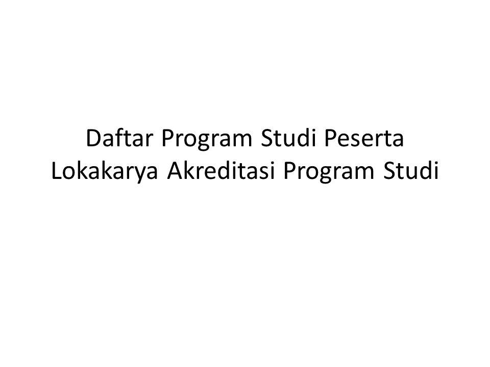 NoProgram Studi Tahun SK Pering kat Tgl.