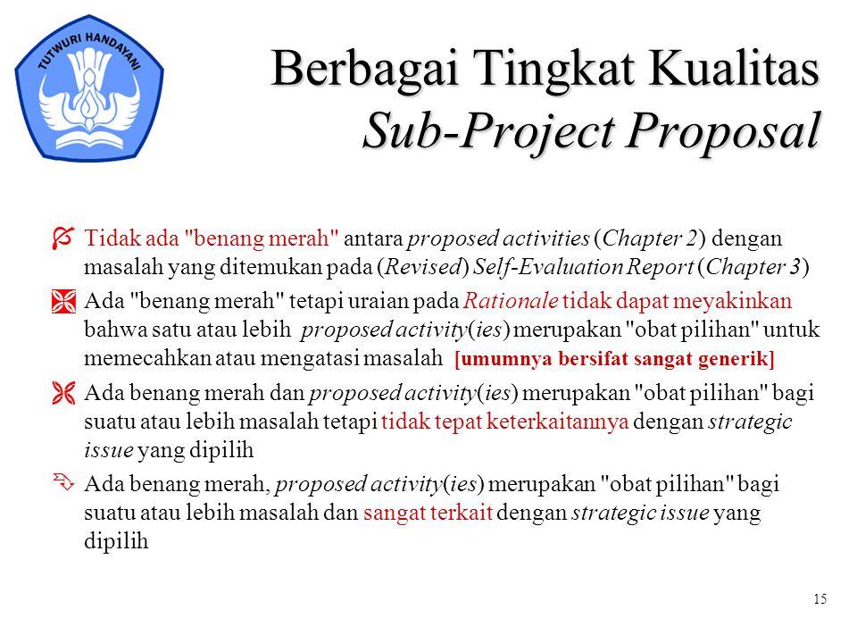 15 Berbagai Tingkat Kualitas Sub-Project Proposal ÍTidak ada