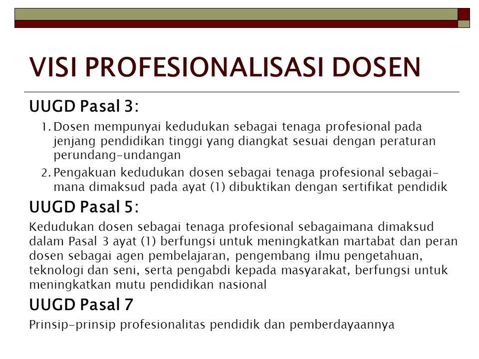 VISI PROFESIONALISASI DOSEN UUGD Pasal 3: 1. Dosen mempunyai kedudukan sebagai tenaga profesional pada jenjang pendidikan tinggi yang diangkat sesuai